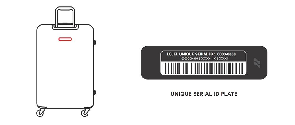 Unique Serial ID